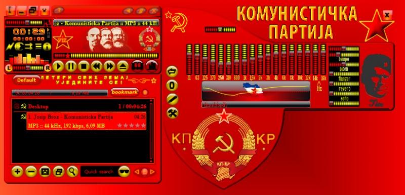 Komunisticka Partija