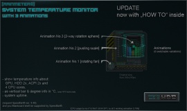 SYS TEMP MONITOR (Rainmeter + Speedfan)